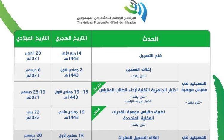 Photo of طرق التسجيل في موقع موهبة2021